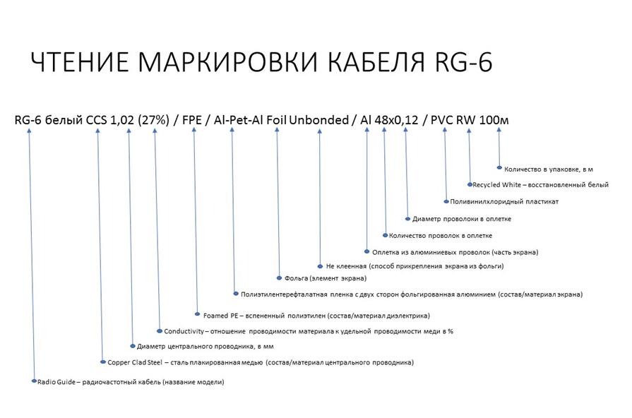 Чтение маркировки кабеля RG-6